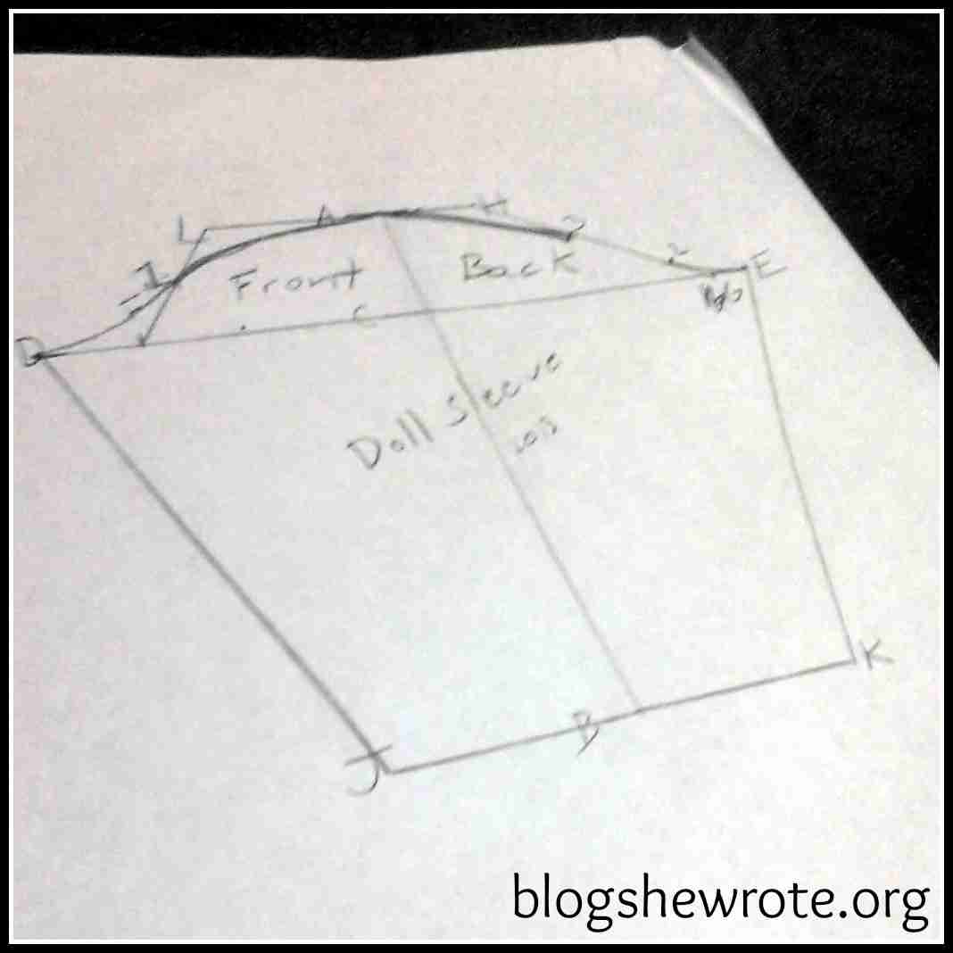 Blog She Wrote: Pattern Drafting