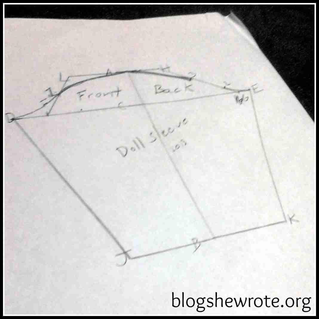 Blog She Wrote: Pattern Drafting