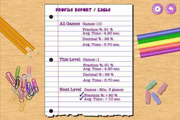 Percent Bingo Profile Report